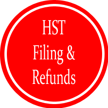 HST Filings & Refunds